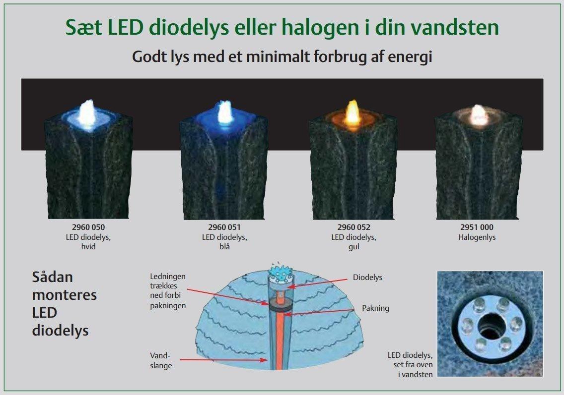 Top Lys på vandsten - LED og halogen PN72